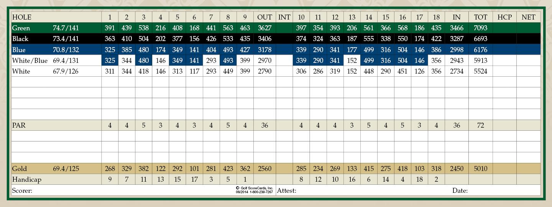 picture regarding Printable Golf Scorecard titled Scorecard - White Horse Golfing Club